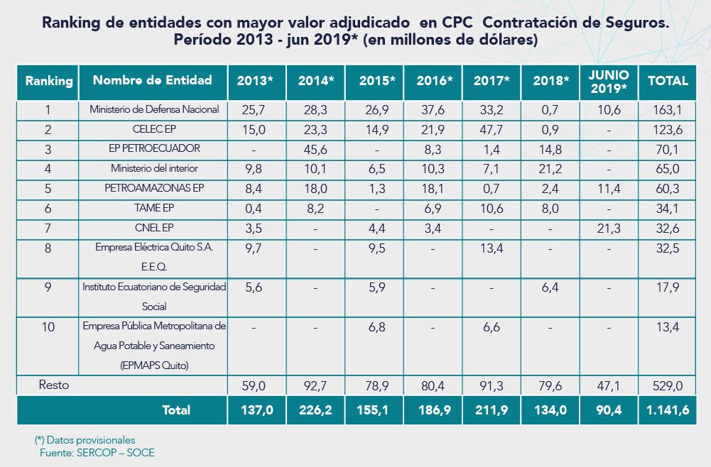 https://periodismodeinvestigacion.com/wp-content/uploads/2019/10/cuadro2.jpg